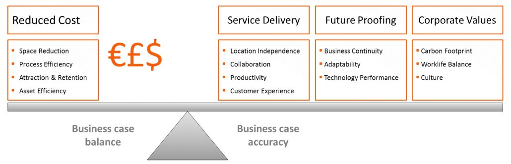 Business Case Fulcrum2